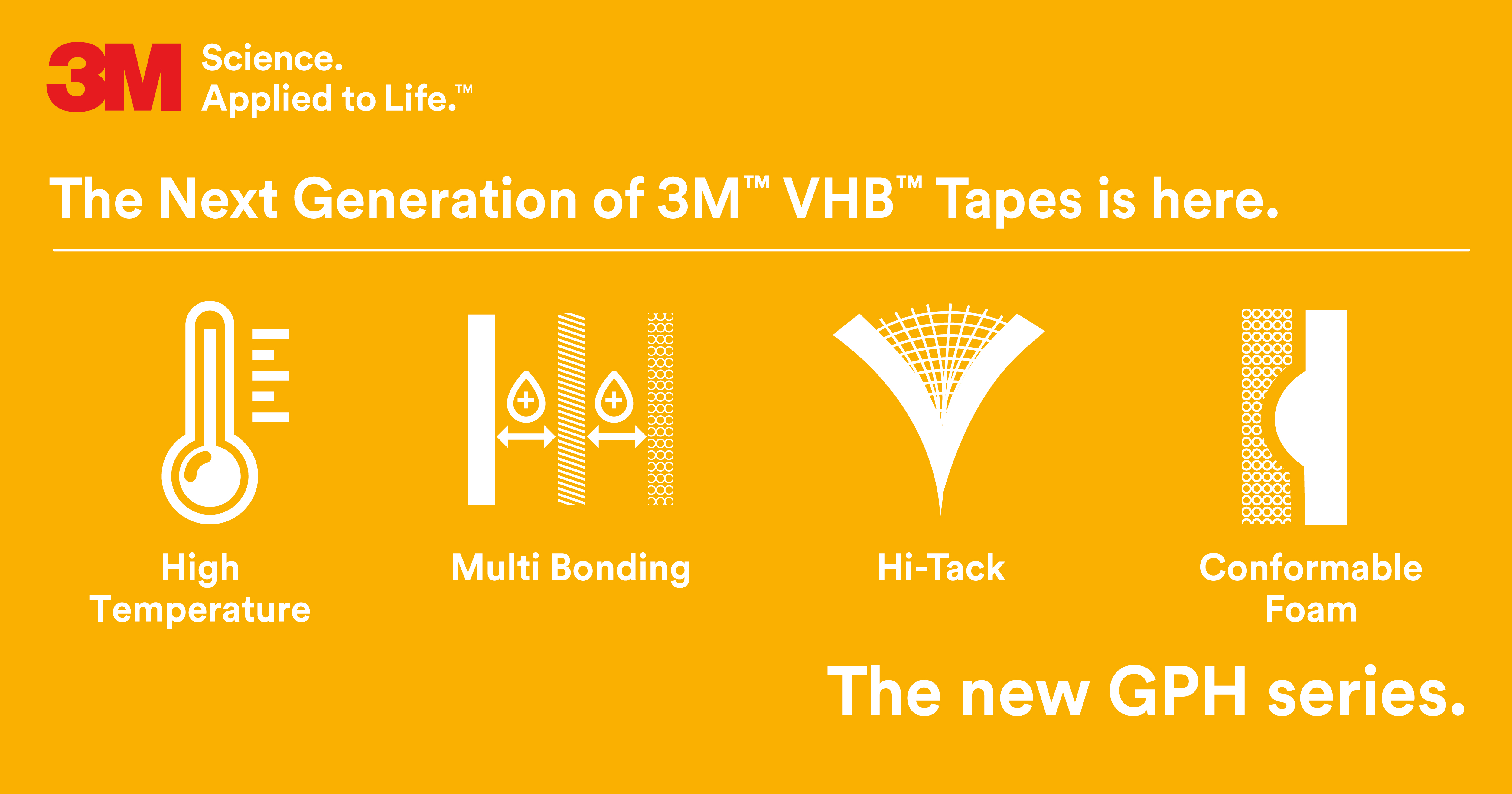 3M GPH Series Infographic